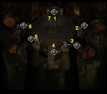 Baldur S Gate 2 Online Walkthrough Hell Sorcerer S Place